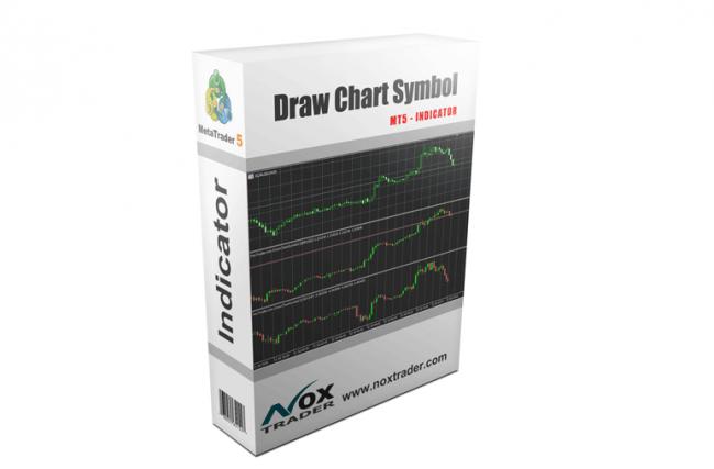 Indicador: Draw Chart Symbol