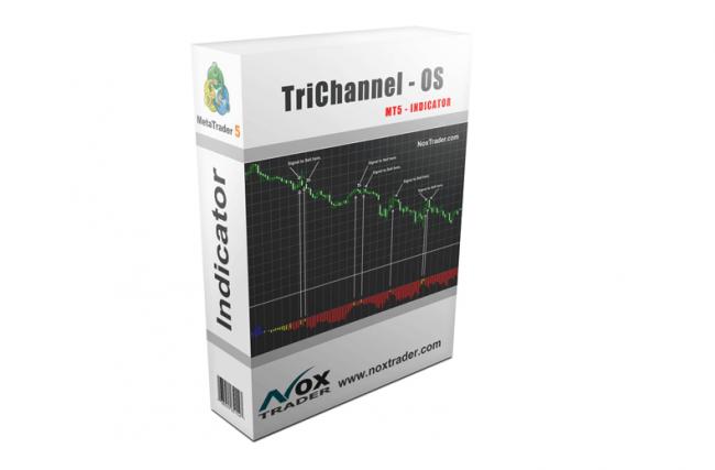 Indicador: TriChannel – OS